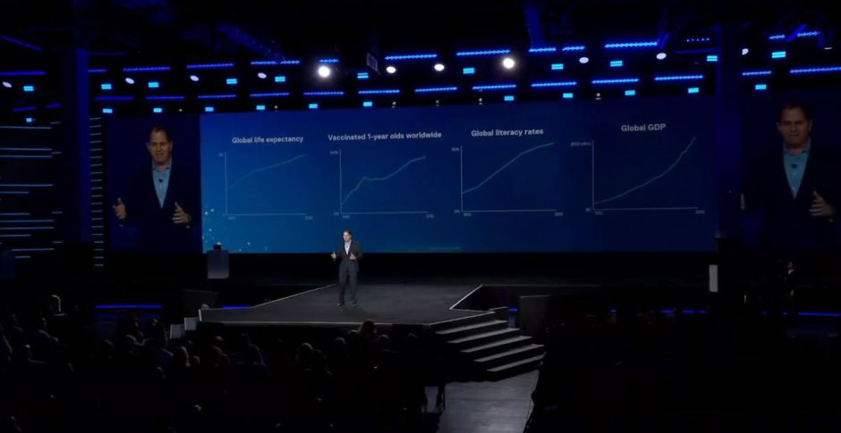 Michael Dell DTW 2019